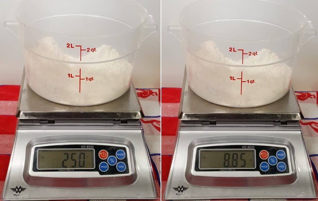 Properly Measure the Flour